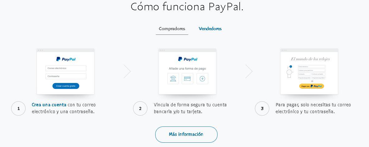 Home de Paypal